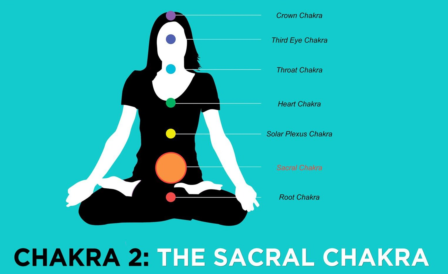 Chakra 2 Balancing The 7 Chakra Energy Centres on where are your adrenal glands located